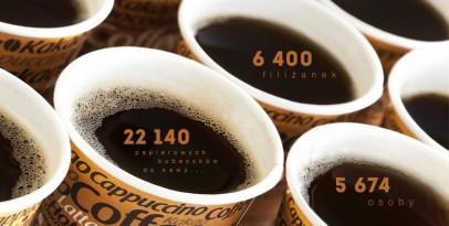 Kawa bije rekordy!